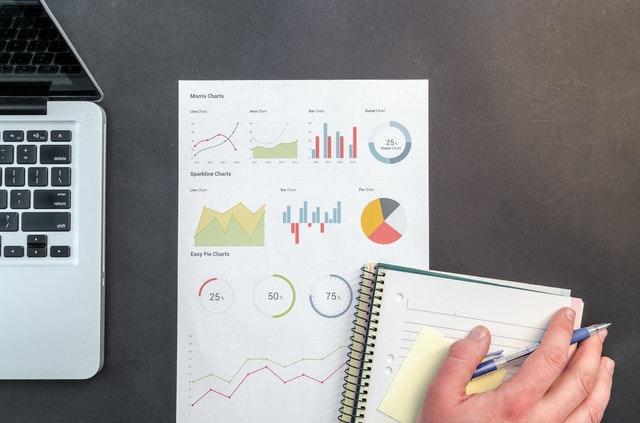 Investerer du dit firmaoverskud i futures?